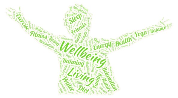 Wellbeing Wordle